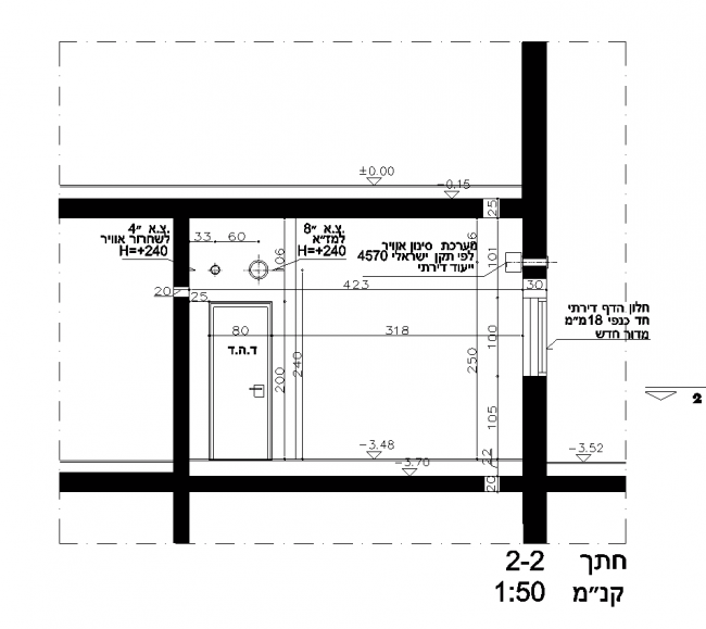 APS, sections and elevations