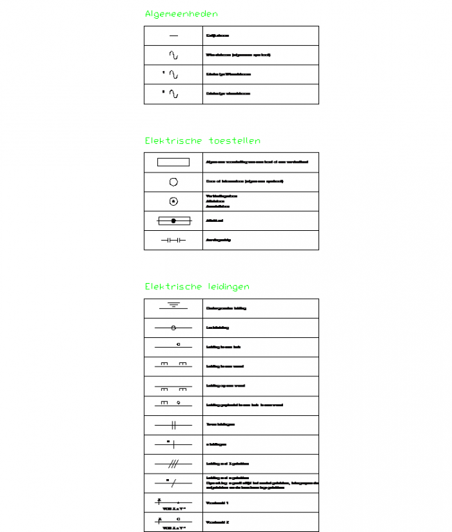 Blocks and symbols electricity
