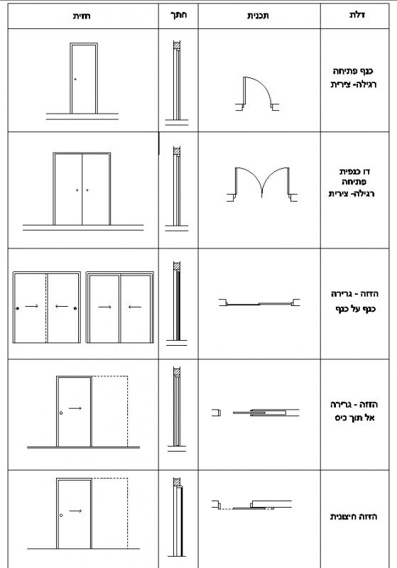 Blocks Symbols