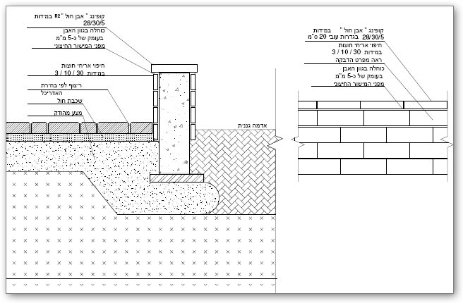 Low stone wall cladding and stone Coping