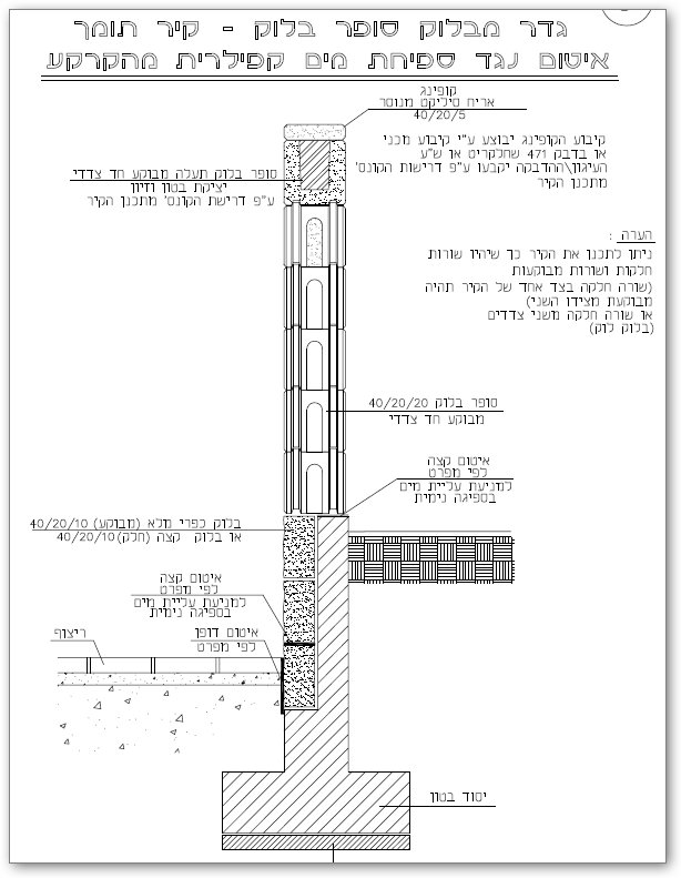 Sealing a retaining wall and fence block Split